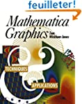 MATHEMATICA GRAPHICS - TECHNIQUES - A...
