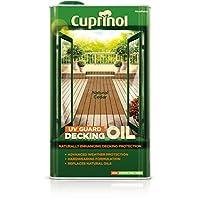Cuprinol 5122413 Exterior Woodcare