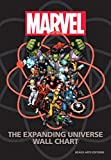 Marvel: The Expanding Universe Wall Chart