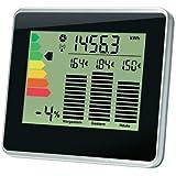 HomeMatic Spar-Ampel / FUNK / Display