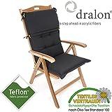 ROG garden-line PL83: dralon® / Teflon™ Premium Auflage FÜR HOCHLEHNER 110 x 50 cm ANTHRAZIT