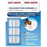 Sostituzione del filtro CAT MATE