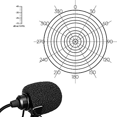 COMICA CVM-V02O XLR Lapel Lavalier Microphone Omnidirectional Interview Microphone for Canon Sony Nikon Panasonic Camcorders ZOOM H4n TASCAM Audio Recorders SmartMixer pack 7ft