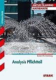 Abitur-Training - Analysis Pflichtteil - BaWü 2018
