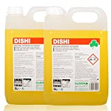Automatic Dishwasher Detergents Review and Comparison