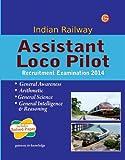 Assistant Loco Pilot