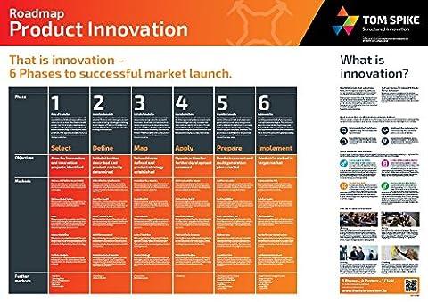 TOM SPIKE Roadmap Produkt-Innovation - DIN A0 - Englisch