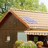 Süd Solar Gewächshaus Heizung Solar Profi Powerset - 5