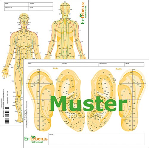 Meridianblock - Meridian-Block - Akupunkturpunkte