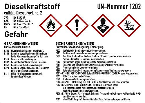 Aufkleber Gefahrstoffkennzeichnung Dieselkraftstoff Gem Ghs