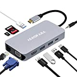 USB Hub C USB C Adapter Dual HDMI 4K Display, USB C Hub auf USB 3.0 * 2 Ports, Gigabit Ethernet, SD...