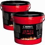 2X Testo Power, Protein Creatin Shake, 5200g Himbeer - Frucht Geschmack, Eiweißpulver Sonderangebot Anabol Cracker