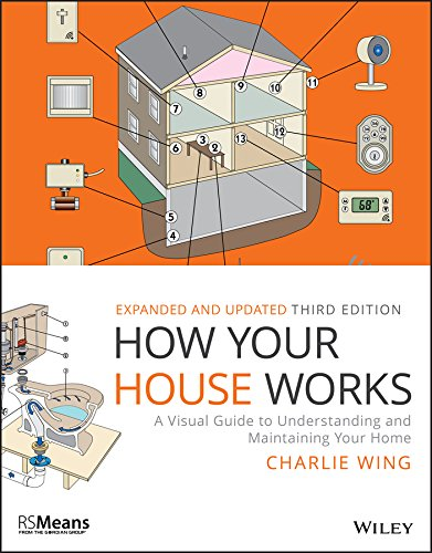 : A Visual Guide to Understanding and Maintaining Your Home (RSMeans) (English Edition) ()