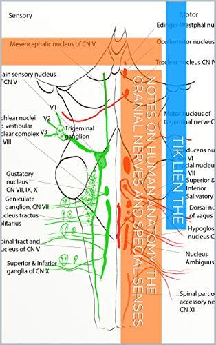 Notes On Human Anatomy: The Cranial Nerves And Special Senses por Tik Lien The epub