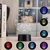 3D Illusion Nachtlicht, 7 Farben Wickeltisch Schreibtisch Dekorative Lampe für Schlafzimmer / Kinderzimmer / Büro, Spielzeug und Geschenke für Kinder / Geburtstag / Weihnachten (Star Wars-Jahrtausend-Set)