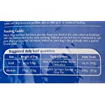 WAFCOL Adult Sensitive Dog Food - Salmon & Potato - Grain Free Dog Food for Small and Medium Breeds - 12 kg Pack… 9