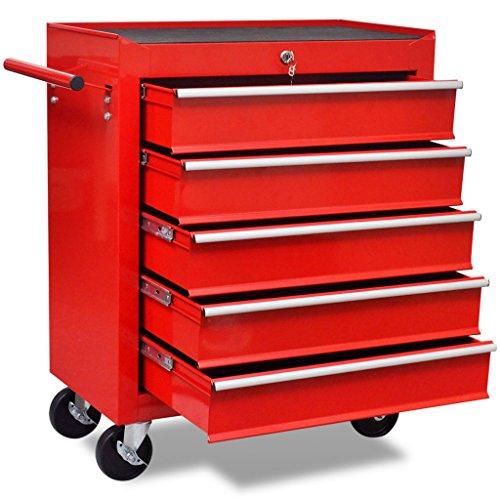 5 Schubladen Werkzeugwagen (Anself Werkstattwagen Werkzeugwagen mit 5 Schubladen und 4 Lenkrollen Rot)