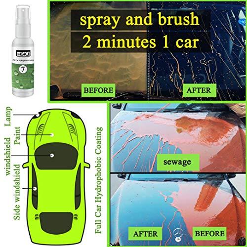 TAOtTAO Autohydrophobe Anstrich-Windschutzscheiben-Anstrich-Wasserdichtes Regenproof schützen Beschichtung (B)