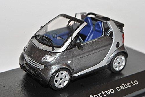 smart-fortwo-cabrio-grau-2003-2007-a450-1-43-minichamps-modell-auto