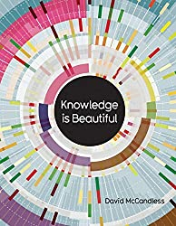 Knowledge is Beautiful by David Mccandless (2013-11-05)