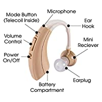 Hearing aids for The Elderly Wireless Hearing aids for Noise Reduction Hearing The Phone Invisible Low-Interference Hearing aids