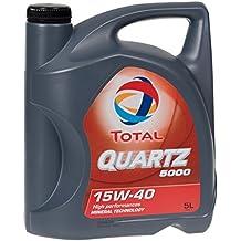 Amazon.es: aceite coche 15w40 diesel