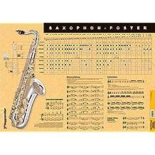Saxophon-Poster: Alles was ein Saxophonist wissen muss als Poster!