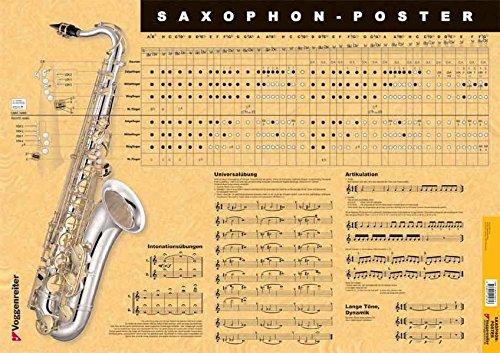 Saxophon-Poster: Alles was ein Saxophonist wissen muss als Poster! -