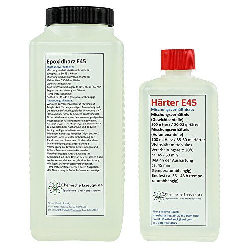 GFK Epoxidharz, 1,75kg