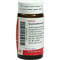 BRYONIA/STANNUM 20g Globuli PZN:8784679 preisvergleich bei billige-tabletten.eu