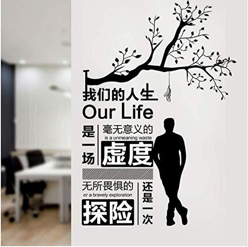 Newberli Zitate Sprüche, Was Unser Leben Baum Wandaufkleber Wohnkultur Wohnzimmer Büro Unternehmen Tapete Wandbild Poster Sein Wird