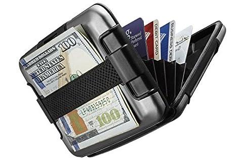 SHARKK® RFID geschützte Aluminium-Geldbörse (Kartenschutztresor) mit Geldschein.Bandhalter. Wasserdicht.