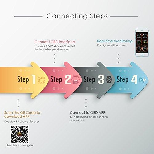 Ldex Bluetooth Diagnose Scanner OBD 2 Android CAN BUS Interface Diagnosegerät funktioniert bei allem PKWs KFZs - 5