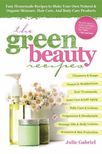 GREEN BEAUTY RECIPES: Easy Homem...