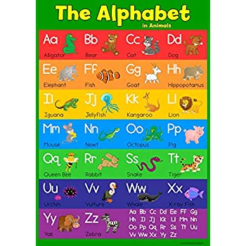 or Maxi Sizes Childrens Educational Alphabet Poster NEW ABC Learning Aid A4 A3