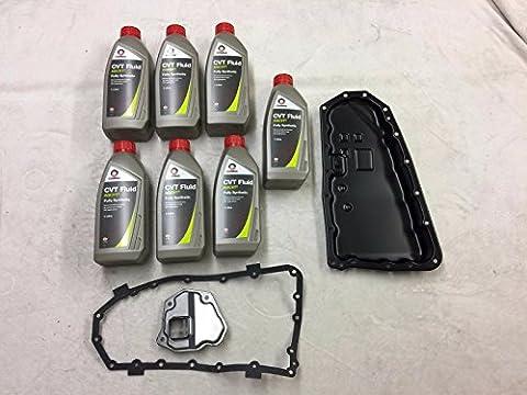 DORMAN COMMA ATP CVT Automatic Transmission Service KIT & Oil Pan Dodge Caliber PM 2007-2012