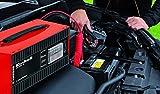 Einhell Batterie Ladegerät CC-BC 5 ...