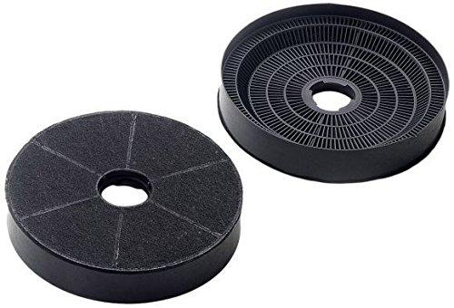 Kohlefilter Aktivkohlefilter Filter Elica Type 30 Dunstabzugshaube wie Electrolux 5028471300 (Dunstabzugshaube 30)