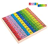 Gehirn Spiel WOQOOK Hohe Qualität Holz Multiplikationstabelle Mathematik Spielzeug Holz 10x10 Mal Tischplatte Doppelseite Muster Multiplikationstabelle Bausteine   Kinder Pädagogisches Spielzeug