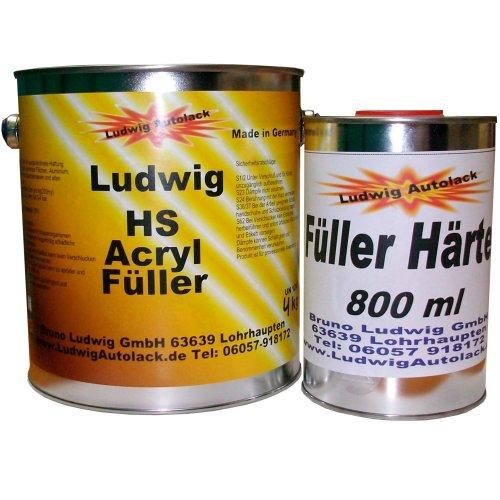 Preisvergleich Produktbild 5 kg SET Acryl Füller GRAU Grundierung Rostschutz für Autolack
