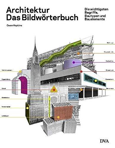 Architektur – das Bildwörterbuch: Die wichtigsten Begriffe, Bautypen und Bauelemente Buch-Cover