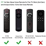 CASEBOT Silicone Case for All-New Fire TV 4K (2017) / 1st Gen Fire TV Stick Voice Remote, Compatible with Echo/Echo Dot Alexa Voice Remote - Honey Comb Series [Anti Slip] Shock Proof Cover, Blue