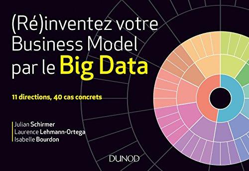 Réinventez votre business model par la data