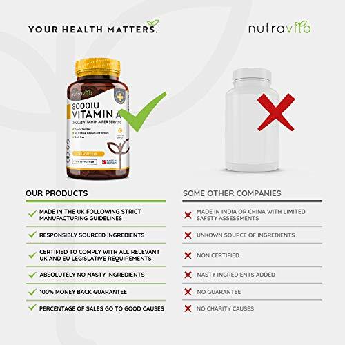 512XJFNrvvL - Vitamina A 8000 UI - Suministro para 1 año - 365 cápsulas blandas de la máxima potencia, fáciles de tragar - 2400μg de vitamina A en cada cápsula - Producto elaborado por Nutravita en el Reino Unido