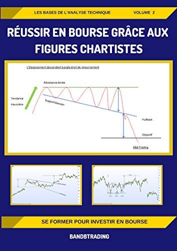 Réussir en bourse grâce aux figures chartistes