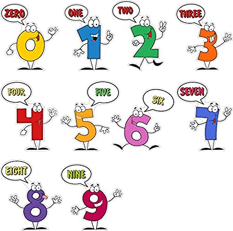 Educational Wall Stickers - Digits 0 to 9 Set of 10 Vinyl Wall Decals - Colourful Learning Tool for Kids and Pupils - Wallpaper Decoration for Nursery, Kindergarten or Classroom