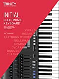 #10: Electronic Keyboard Pieces & Technical Work 2019-2022: Initial