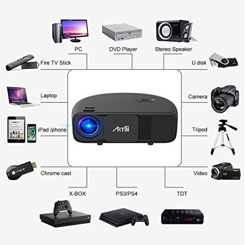 Artlii Video Projektor