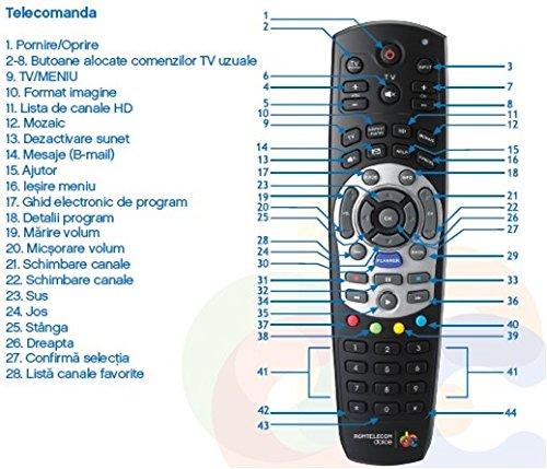 Replacement Remote Control for Telekom HD Romania - Telecomanda DOLCE HD HD78ROM