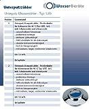 WASSER-GERÄTE GmbH -Messpatrone Warmwasser, Qn1,5-